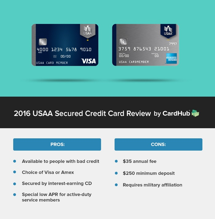 USAA Secured Credit Card Review