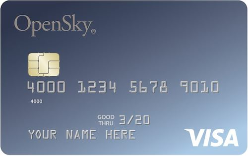 2018 opensky secured credit card review wallethub
