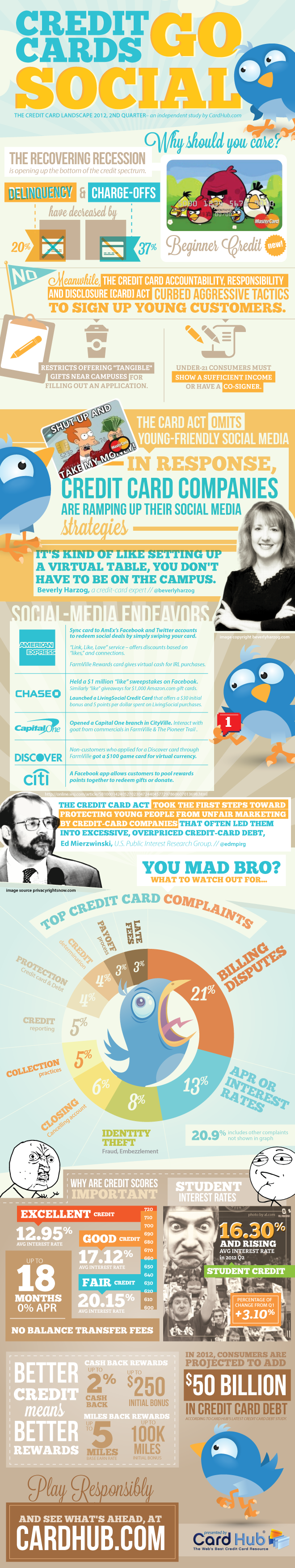 Credit Cards Are Going Social [Infographic]