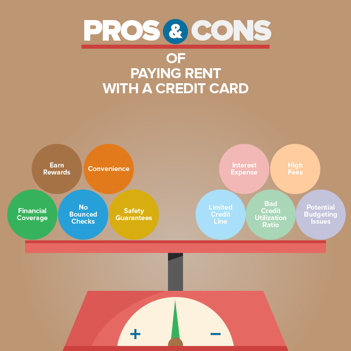Pros and Cons of Paying Rent with a Credit Card