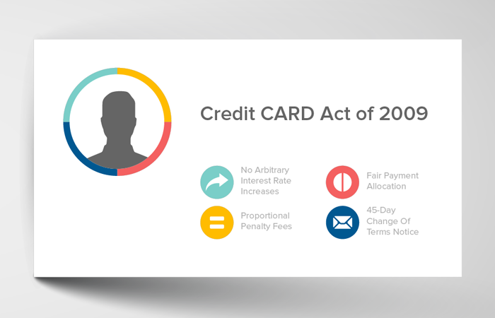 Card Act Guide