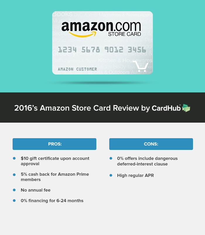 amazon store card review