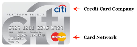 Front Side of Credit Card