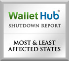 Government Shutdown Report Most Least Affected States