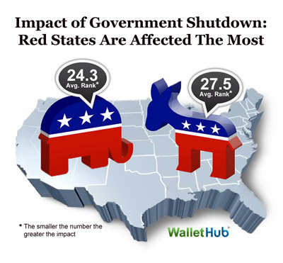 Impact-of-Government-Shutdown