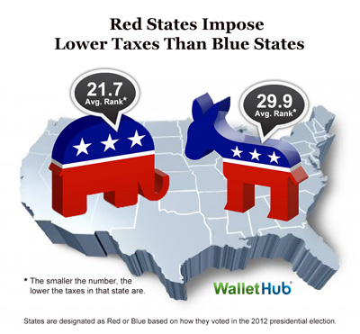 Best-Worst-States-to-be-a-Taxpayer-Blue-vs-Red-Image