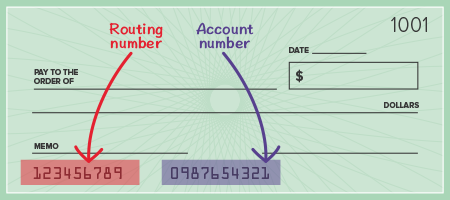 Check - Routing and Account Numbers