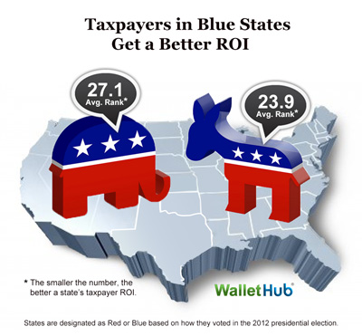 States-with-the-Best-Worst-Taxpayer-ROI-Blue-vs-Red-Image
