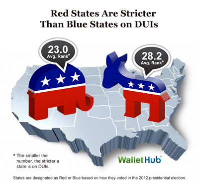 Strictest And Most Lenient States On DUI Blue vs Red Image