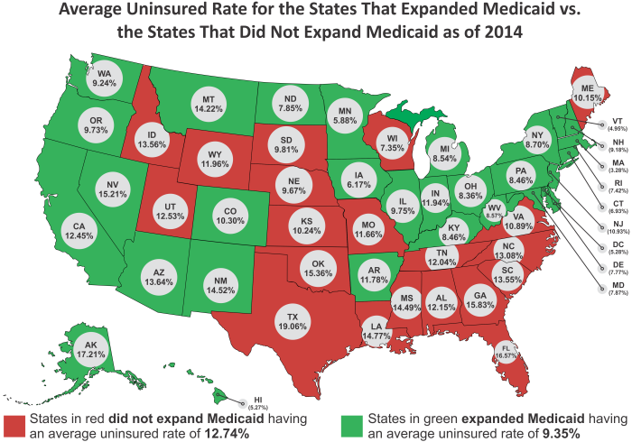 Uninsured Rate Medicaid 2014