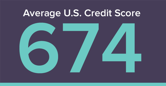 Reasons To Check Your Credit Score