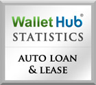 Auto Loan & Lease Statistic Badge