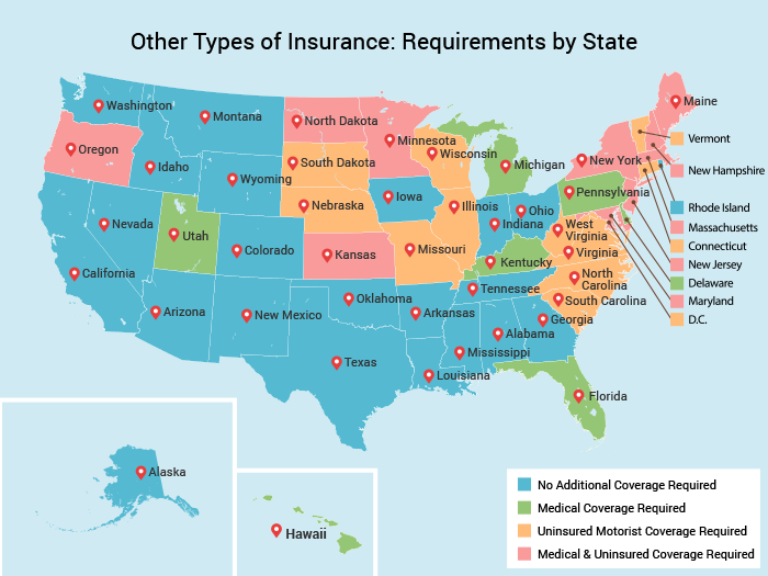 california minimum car insurance budget car insurance phone number