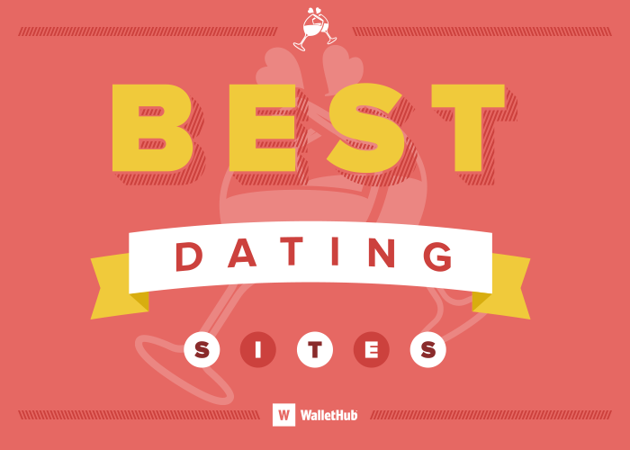 Dating sites without subscriptions