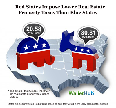 Property-Taxes-by-State-Blue-vs-Red Property Taxes by State