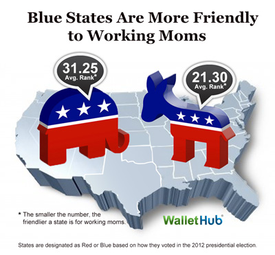 Working-Moms-Blue-vs-Red-Image