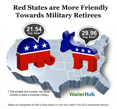 Military-Retirees-Blue-vs-Red-Image