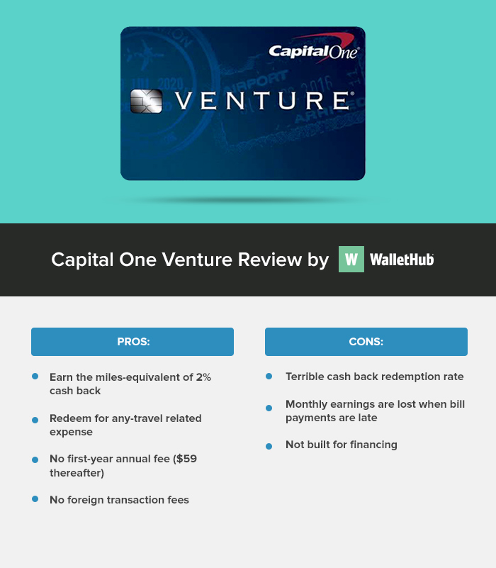 2017 Capital One Venture Card Review