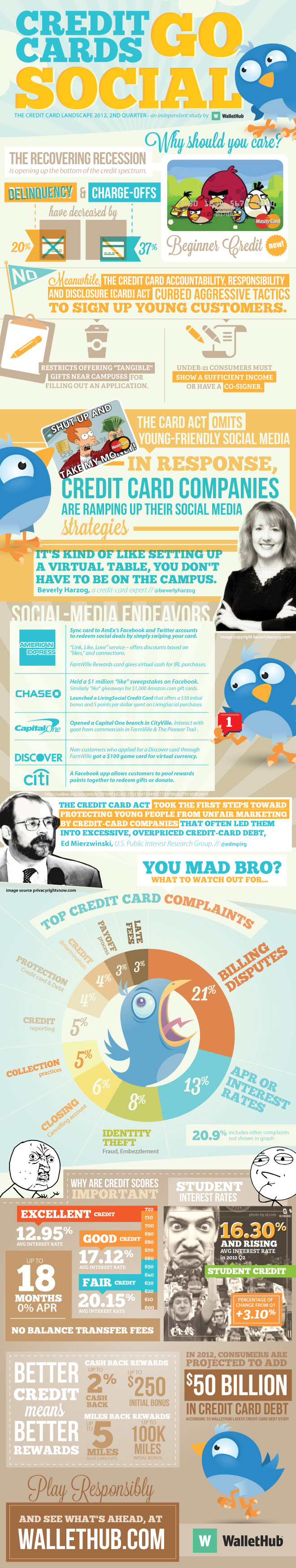 Credit-Cards-Social-Infographic_WH