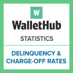 wh-statistic-national-credit-card-delinquency-charge-off-rates