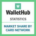 wh-statistic-market-share-by-credit-card-network