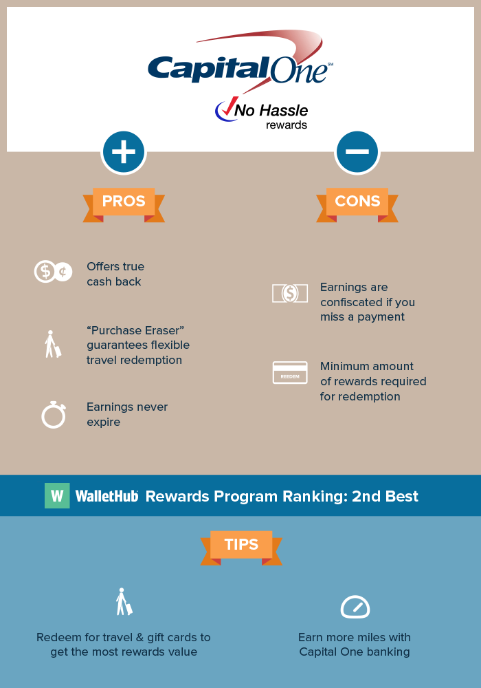 Capital One No Hassle Rewards Review Tips For Earning