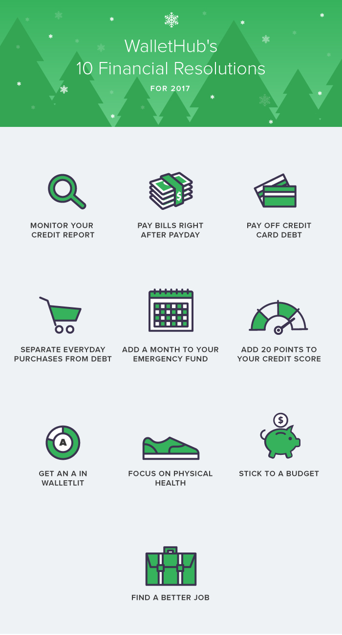 FUN FACTS: New Year\'s By The Numbers