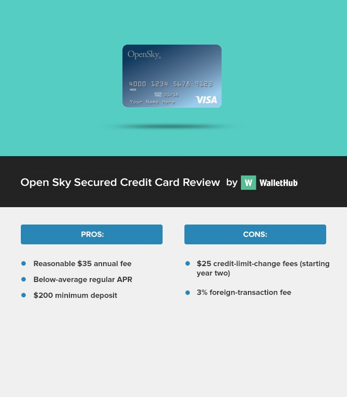 Open Sky Secured Credit Card Review