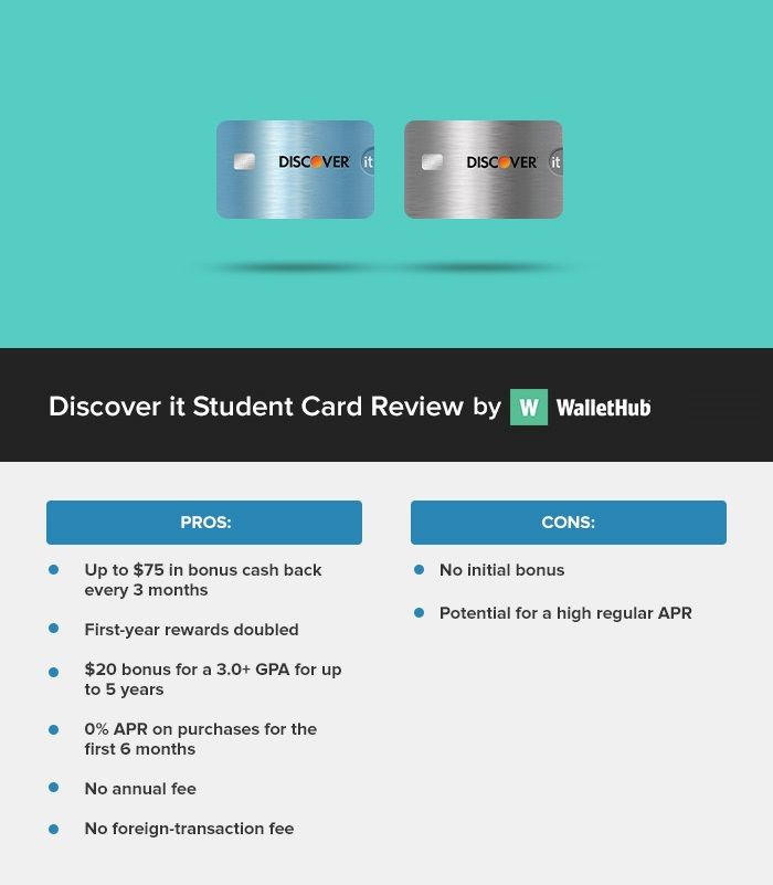 Discover it Student Card Review