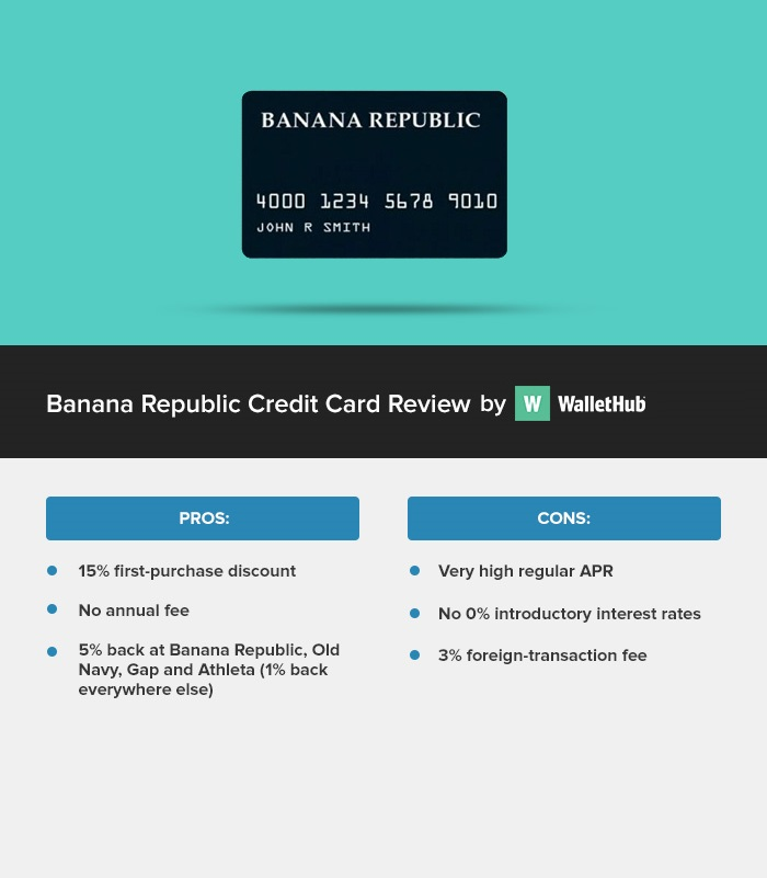 Banana Republic Credit Card Review