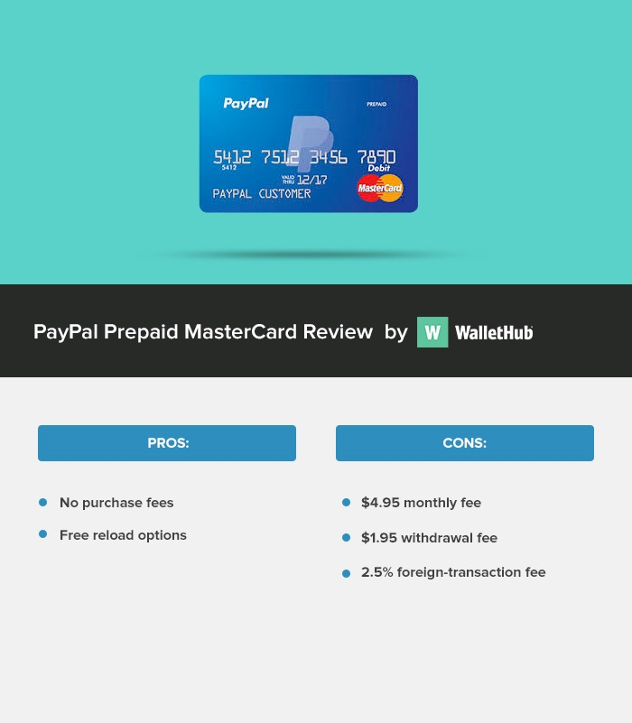 2019 PayPal Prepaid Mastercard Review – WalletHub Editors