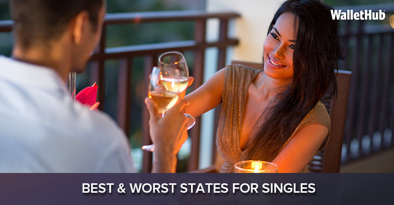What are the worst online dating sites