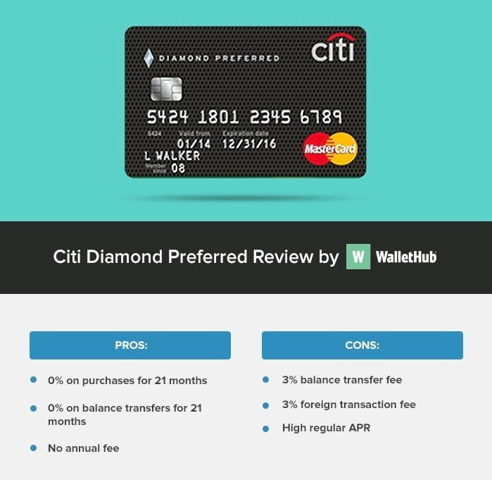 citi diamond