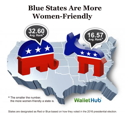 2017-Best-States-for-Women-Blue-vs-Red-Image