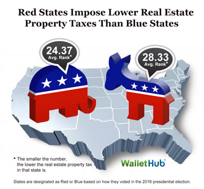 S Property Taxes By State WalletHub - Property tax map us 2016