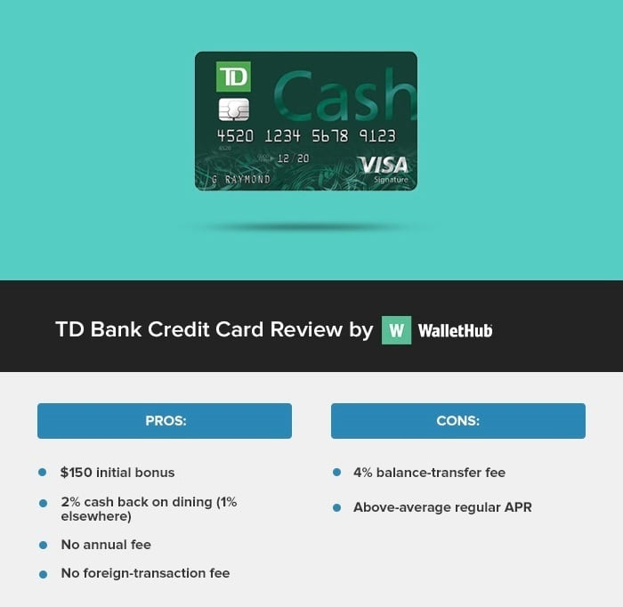 2018 td bank credit card review wallethub editors - Visa Credit Card Balance
