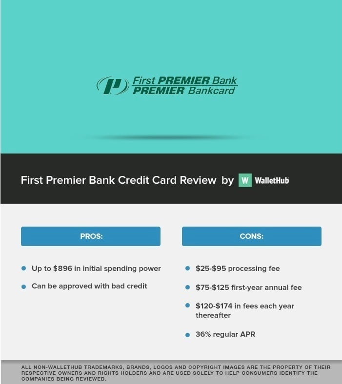 first premier bank platinum mastercard