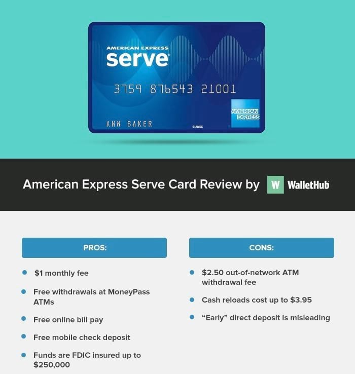 American Express Serve Review – WalletHub Editors