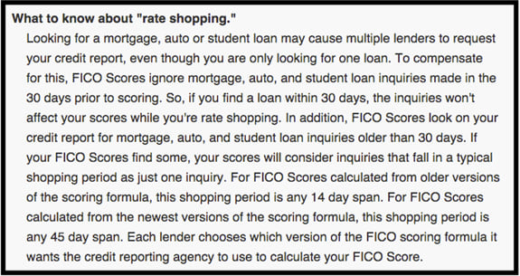 Credit Inquiries Rate Shopping