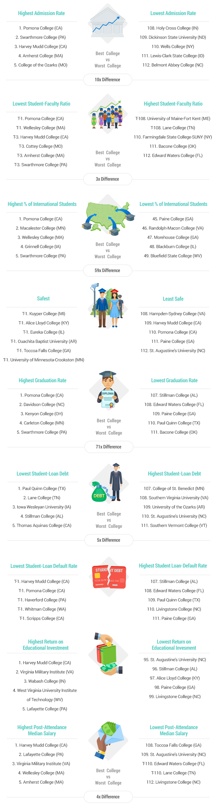 Artwork-2017-Best-Colleges-in-America-v2