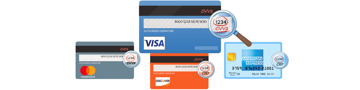 Low Fee Bank Cards With No Physical Carrier Card Are Ideal For Payment Goods And Services Including Using Electronic Wallets