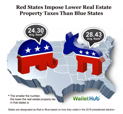 2018-Property-Taxes-by-State-Blue-vs-Red-Image