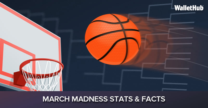 Prepaid Credit Cards >> 2019 March Madness Stats & Facts