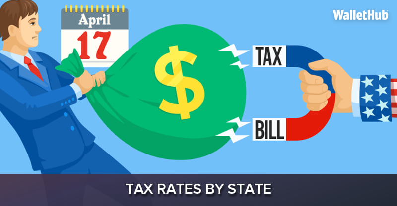 2018 tax rates by state