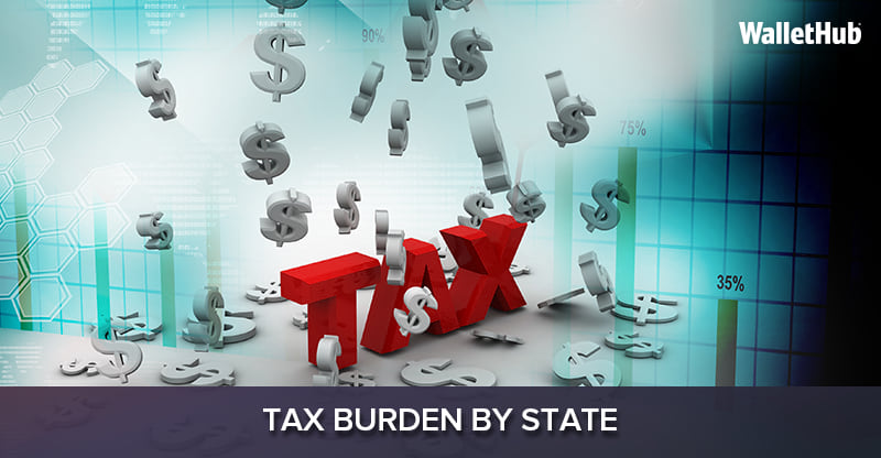 2019's Tax Burden by State