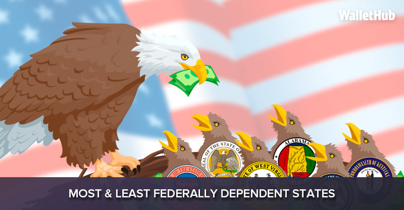 Most & Least Federally Dependent States