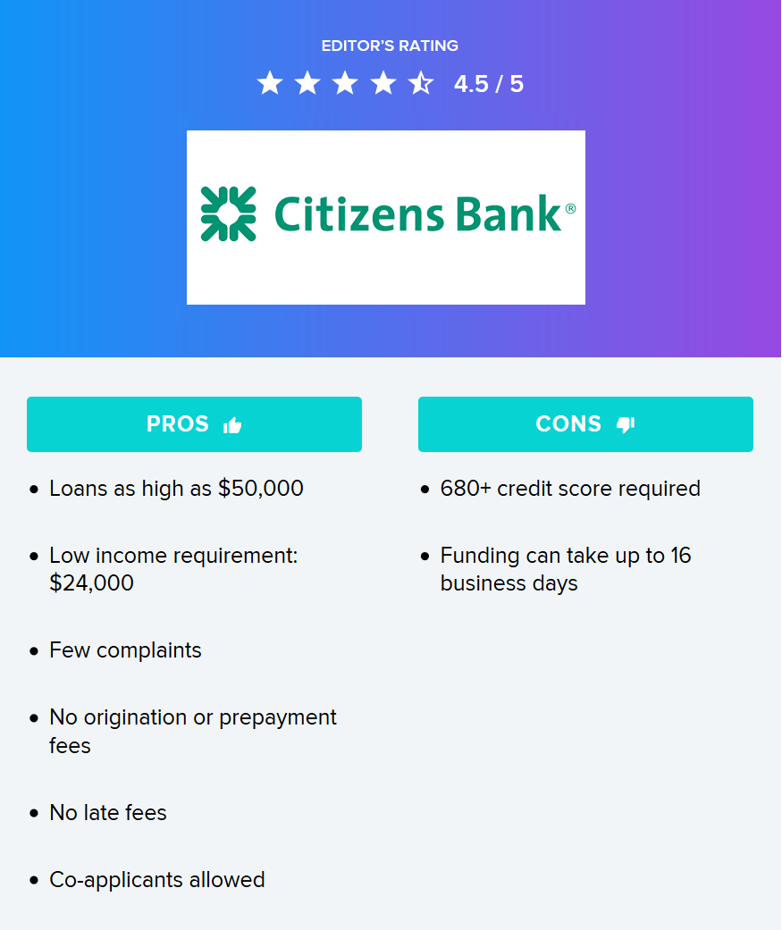 Is 680 A Good Credit Score >> Finance Xpress Citizens Bank Personal Loans Review